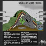 common causes of landslides