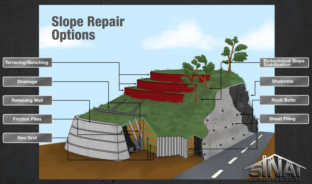 Slope repair options los angeles foundation specialists for House foundation on slope