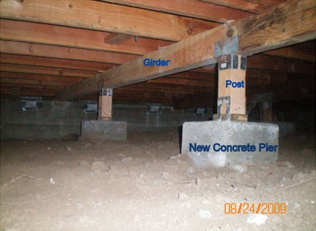 Los angeles foundation repair sinai construction engineering for Pier foundation cost